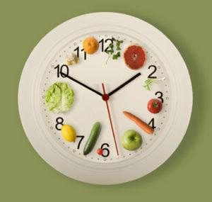 دليل أكلات اسبوع من رجيم كيتو دايت