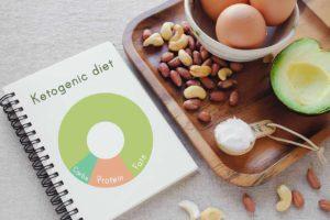 ما هو نظام ketogenic diet ؟